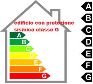classe-sismica